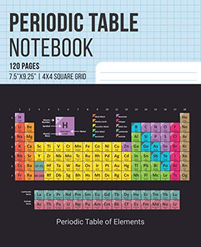 Periodic Table of Elements Notebook: 4x4 Square Grid Notebook | Classroom & Laboratory Notepad for Chemistry & Science Students - 118 Elements with Names, Symbols & Facts in the Footer of Each Page