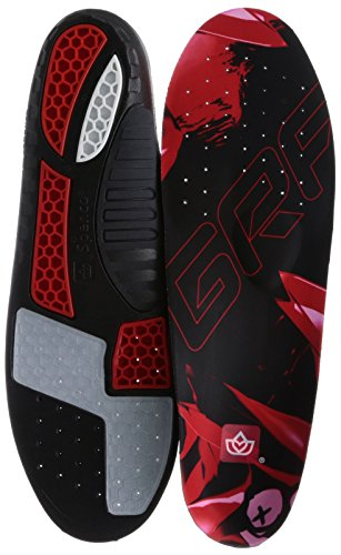 Maximum Performance Insoles