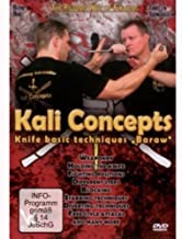 Kali Concepts Knife Basic Techniques Baraw
