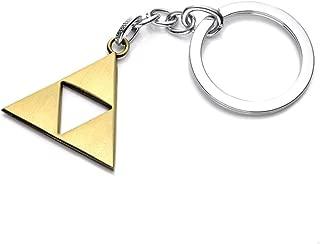 The Legend of Zelda Strapped Carabiner Keychain