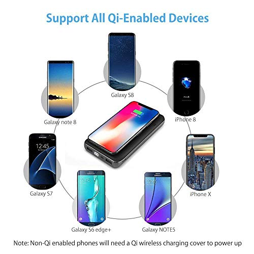 Externer Akku DoSHIn 20000mAh Wireless Power Bank Faltbar Qi- Ladegerät 2 USB Drahtloses Schnellladegerät mit LCD Digital Display Portables Ladegerät für iphone X/8/8 plus, Samsung Galaxy S8/Note 8/S7