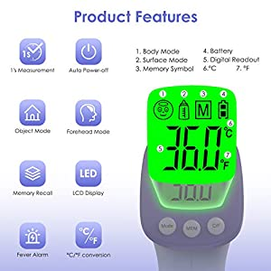 Infrarot Thermometer Digitales Fieberthermometer IDOIT Kontaktlos Stirnthermometer gegen Fieber, 2 in 1 medizinisches Thermometer LCD Anzeige mit genauer Messwert