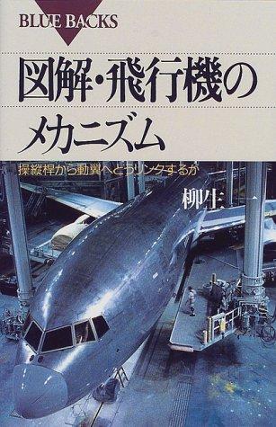 図解・飛行機のメカニズム―操縦桿から動翼へどうリンクするか (ブルーバックス)の詳細を見る
