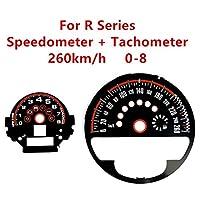 カーボンファイバーレーザースピードメータータコメーターダイヤルステッカー装飾に適合 Mini Cooper F/Rシリーズ (タイプH, R55-R61カーボンファイバー)