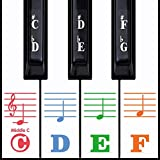 Kids Piano Keyboard Stickers for 88/61/54/49/37 Key. Colorful Large Bold Letter Piano Stickers…