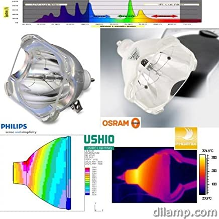 U5-512 Plus Projector Lamp Replacement Projector Lamp Assembly with High Quality Genuine Original Ushio Bulb inside.