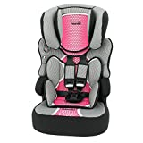 Highback Booster Car seat Group 1/2/3 (9-36kg) - Made in France - Side