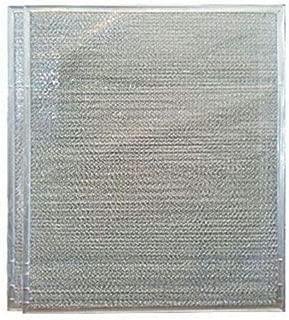 (2) Aluminum Mesh Furnace Filters for Nordyne Furnace 19x16