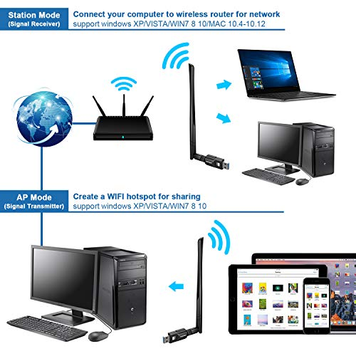 Inamax USB WiFi Adapter 1200Mbps, USB 3.0 Wireless Network WiFi Dongle with 5dBi Antenna for PC/Desktop/Laptop/Mac, Dual Band 2.4G/5G 802.11ac,Support Windows 10/8/8.1/7/Vista/XP, Mac10.5-10.14