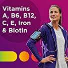 Centrum Multivitamin for Women, Multivitamin/Multimineral Supplement with Iron, Vitamin D3, B Vitamins and Antioxidant Vitamins C and E, Gluten Free, Non-GMO Ingredients - 250 Count #2