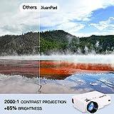 IMG-2 xuanpad proiettore 2020 aggiornato videoproiettore