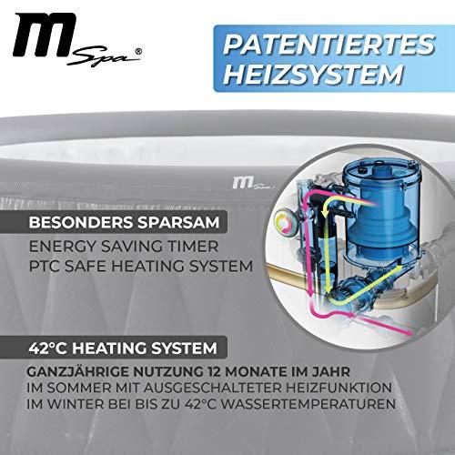 Miweba MSpa Premium Mont Blanc P-MB06 aufblasbarer Whirlpool - Bild 7