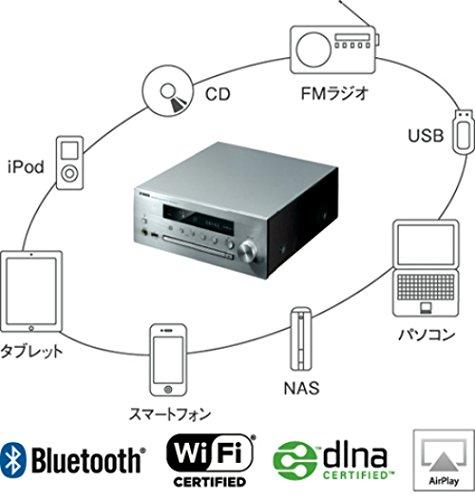 YAMAHA(ヤマハ)『ネットワークCDレシーバー(CRX-N470)』