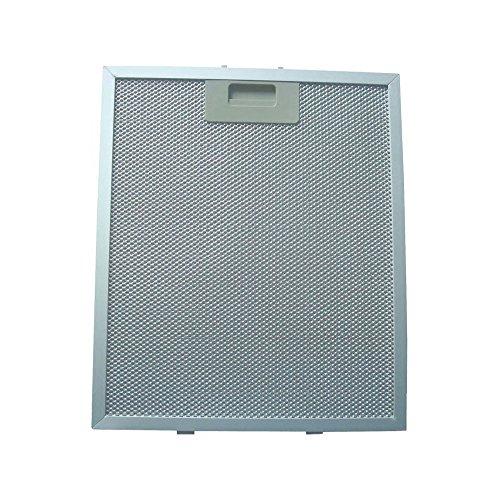 respekta Metall-Fettfilter MIZ 2009 Filter, 2 Stück