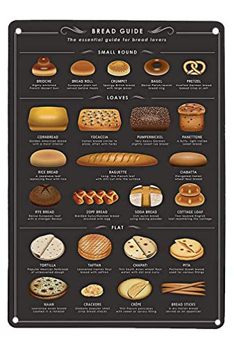 Tin Signs Vintage Baking Knowledge Decor Signs Baking Bread Guide Wall Art Car Garage Signs