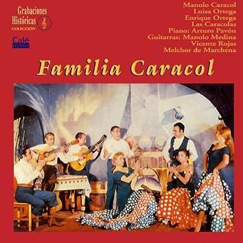 Familia Caracol