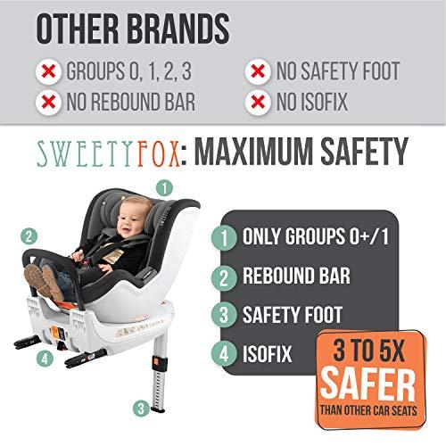 Siege Auto Pivotant 0-18kg, 360°, Isofix, Groupe 0+/1, Norme ECE R44/4, Sécurité Maximale pour...