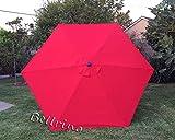 Umbrella Canopies