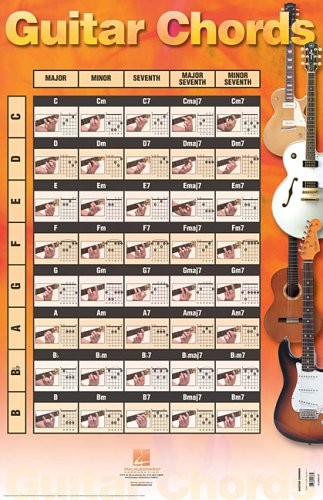 guitar chords wall chart. Black Bedroom Furniture Sets. Home Design Ideas