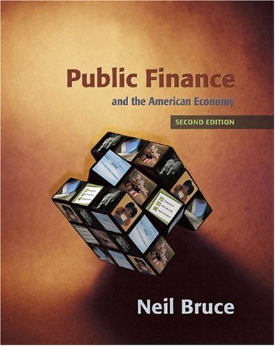 Buy American Finance Now!