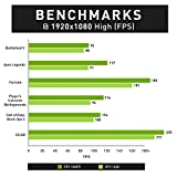 Compare technical specifications of iBUYPOWER Element 9260 (Element 9260)