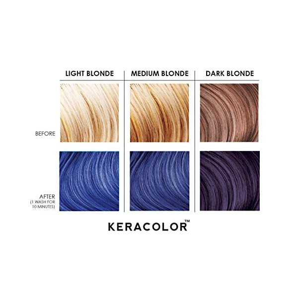 Keracolor Clenditioner Color Depositing Conditioner Colorwash - Instantly Infuse Color into Hair, 15 Colors | Cruelty Free 5