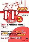 スッキリわかるFP技能士3級―金財 個人資産相談業務対応 (スッキリわかるシリーズ)