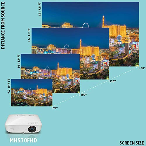 BenQ MH530FHD 1080P Home Theater Projector | 3300 Lumens | 3D Compatible | Keystone | 1.2X Zoom