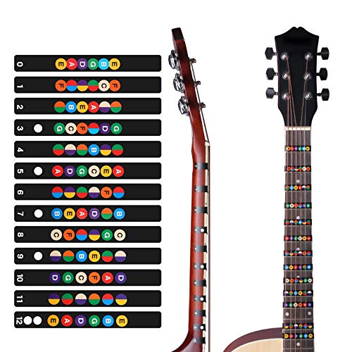 TREELF Guitar Fretboard Notes Map Labels Sticker Fingerboard Fret Decals for 6 String Acoustic Electric Guitar