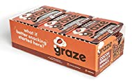 Handmade whole rolled oat flapjack with cocoa and protein crispies Source of protein which contributes to the growth and maintenance of muscle mass High in fibre NO artificial colours, flavours or preservatives Suitable for vegetarians Made with whol...