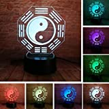 Predicción china Feng Shui Taiji Bagua Lámpara Yin Yang Tai Chi Luz de noche Home Office Table Deco Lámpara Luz de noche Regalos de amigos