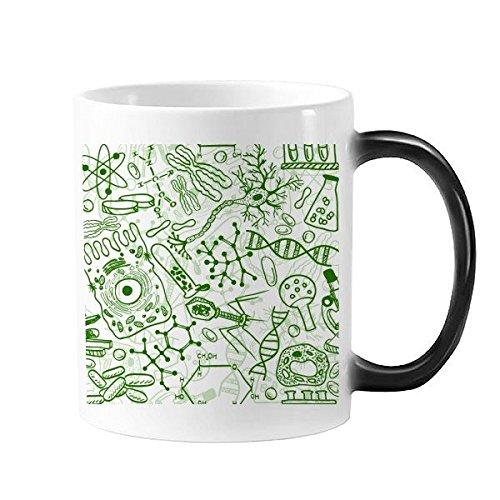 DIYthinker Grüne Mikroskop Zellen Struktur Biological Illustration Morphing wärmeempfindlicher Farbe ändern Becher-Schalen-Geschenk-Milch Kaffee mit Griffen 350 ml