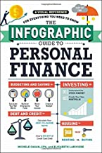 The Infographic Guide to Personal Finance: A Visual Reference for Everything You Need to Know Book PDF