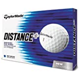 Top 10 Best Distance Balls of 2020