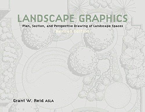 Landscape Graphics: Plan