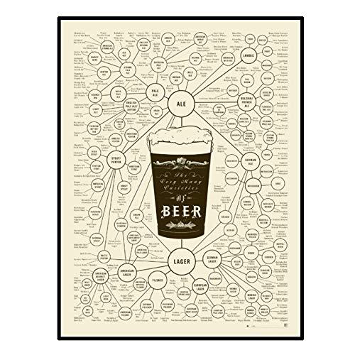GUICAI Biersorten Sorten von Bier Karte Kunst Poster Dekoration Geschenk Kunst Wand Leinwand Poster Druck Wohnzimmer Wohnkultur -50 * 70cm Kein Rahmen 1 Stck