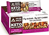 Best Low Carb Bars - Munk Pack Keto Nut & Seed Bar, <1g Review