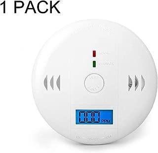 GLBSUNION Carbon Monoxide Gas Alarm Detector, LENPOW Digital Display Carbon Monoxide Alarm, Electronic Equipment, Power Detection Equipment, Alarm Clock Warning, White,1-Pack