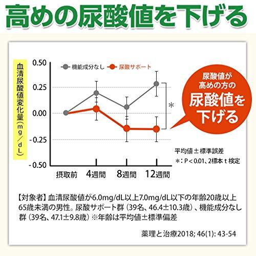 ファンケル(FANCL)尿酸サポート(約30日分)120粒[機能性表示食品]サプリメント