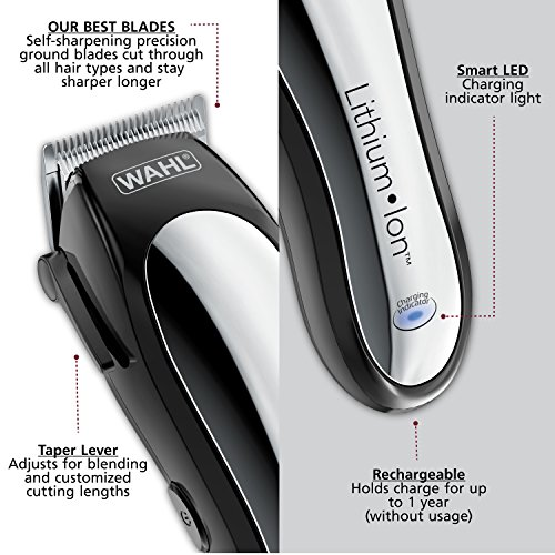 Wahl Clipper Lithium Ion Cordless Haircutting & Trimming Combo Kit – Rechargeable Electric Razor...