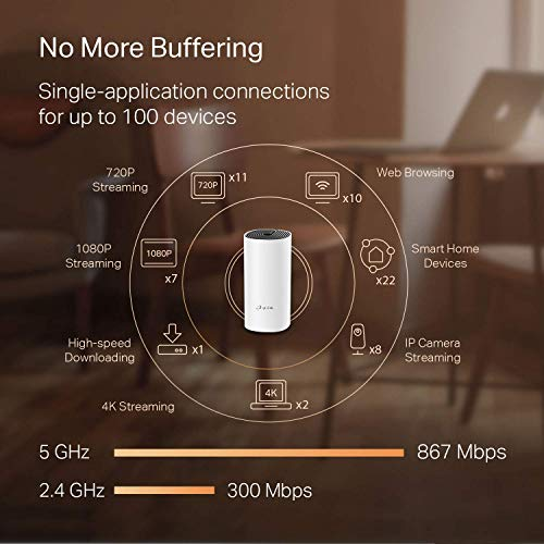 TP-Link Deco Whole Home Mesh WiFi System – Up to 5,500 Sq.ft. Coverage, WiFi Router/Extender Replacement, Gigabit Ports, Seamless Roaming, Parental Controls, Works with Alexa(Deco M4 3-Pack)
