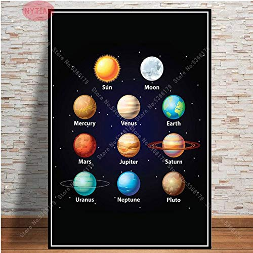 shuimanjinshan Planets Of Solar System Space Science Earth Science Oil Painting Poster Prints Wall Art Canvas Picture Home Living Decoration 50X70Cm No Frame H-9455