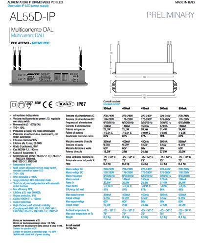 Transformador para LED regulable a partir de 350 – 1050 mA IP67