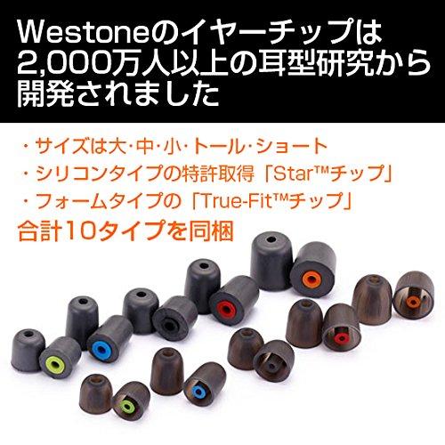 Westone(ウエストン)『UniversalW402019Design』