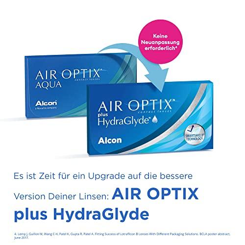 Air Optix Aqua Monatslinsen weich, 6 Stück / BC 8.6 mm / DIA 14.2 / -1,75 Dioptrien - 7