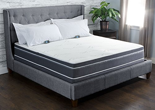 Cheapest Price! Personal Comfort 10 H10 Number Bed (Queen)