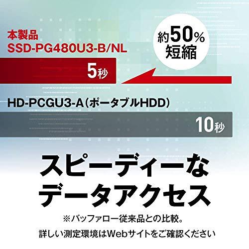 BUFFALO(バッファロー)『SSD-PGU3-A』シリーズ