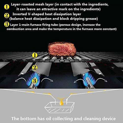 51MTxYF50FL - Gasgrill, BBQ Grillwagen Mit 5 Edelstahlbrennern Und Seitenkocher, Standgrill Mit Deckel Und Thermometer, Reinigungssystem