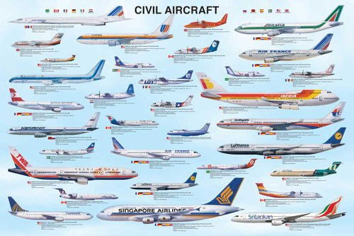 Educational - Bildung Zivile Flugzeuge - Civil Aircraft Bildungsposter Plakat Druck - Maxiposter Version in Englisch - Grösse 91,5x61 cm