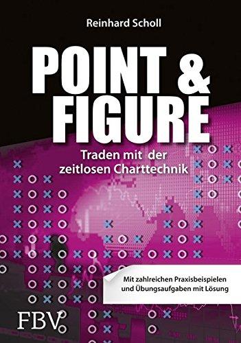 Point & Figure: Traden mit der zeitlosen Charttechnik